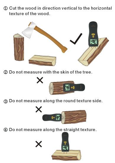 การวัดความชื้นใม้ wood moisture